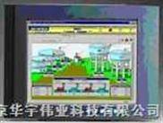 FPM-3150 研华15寸工业平板显示器