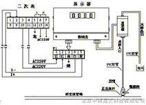 音频电磁式酸碱浓度计(定做)
