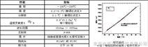 光纖壓力傳感器(配光纖光柵解調儀器) 型號:TDE33-T01/中國