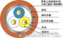 日本CC-LINK电缆