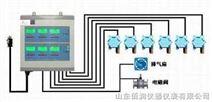 六氟化硫检测仪