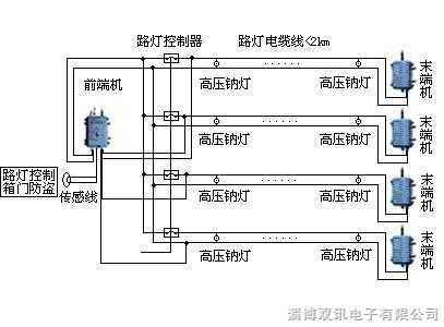 电路 电路图 电子 设计 素材 原理图 407_300