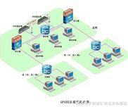 【MXNTP】GPS同步时钟_SCADA系统时钟同步_GPS同步系统时钟装置