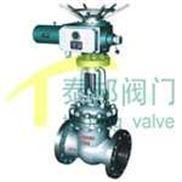 电动楔式闸阀 电动楔式闸阀尺寸,电动楔式闸阀结构,电动楔式闸阀原理