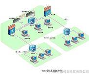 【MXNTP】GPS同步系统_SCADA时钟系统_GPS时钟装置_GPS时钟系统_GPS校时系统