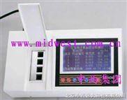 食品二氧化硫快速检测仪 型号:CN10/LU503