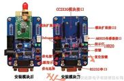 Zigbee测控 无线通信 无线网关 无线传感 Zigbee自组网设备