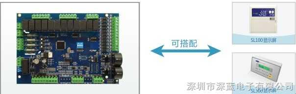 深蓝sl1600f-tl机房变频控制器