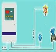 一氧化碳气体报警器,固定式,壁挂式,安装方便