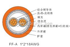 FF-A总线电缆报价,现场总线标准,总线电缆规格现场总线电缆型号