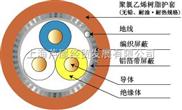 供应CC-Link电缆