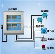 YSB-河北省衡水市二氧化硫泄露报警器