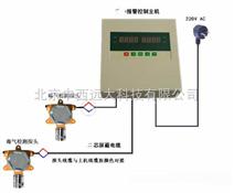 固定式硫化氢气体检测仪/探测器/在线硫化氢分析仪  型号:JFJ9CGD-I-1H