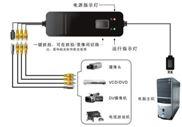 专业级USB视频采集卡