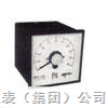 频率表Q96-HC