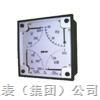 电量组合测量指示仪Q144-ZHY