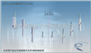 I1SF-D03, I1SF-M04φ3M4超小型近接传感器