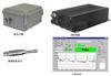 Modal Shop公司共振检测系统(NDT-RAM)
