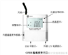 GPRS温湿度变送器ZDW-Y20G